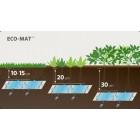 Эко-Мат покрытие для поверхностного полива 80 м2